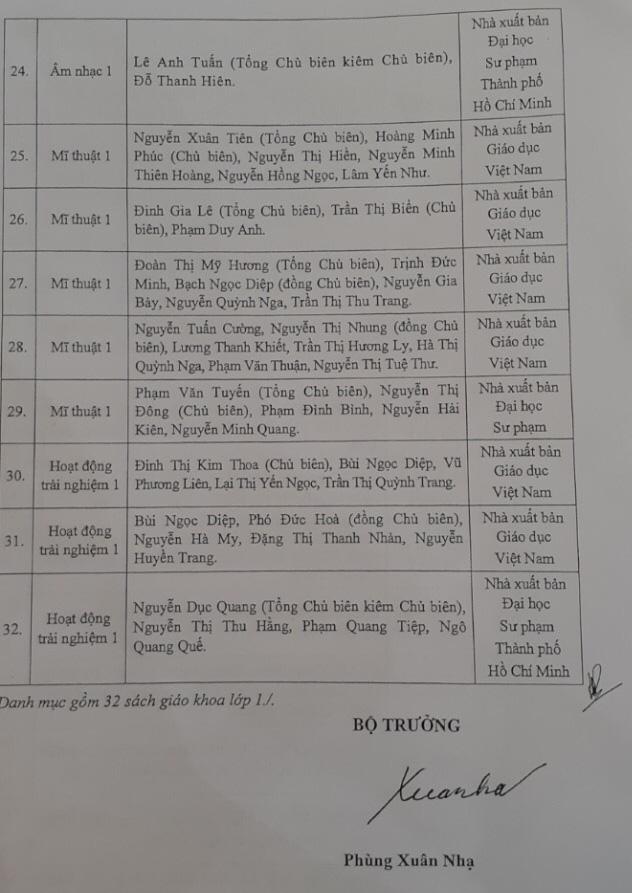 Bộ Giáo dục- Đào tạo công bố danh mục sách giáo khoa lớp 1 mới sau nhiều lần trễ hẹn - Ảnh 3.