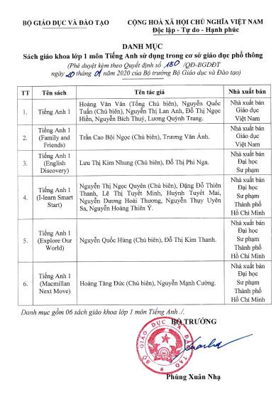 Bộ GDĐT công bố danh mục 6 SGK tiếng Anh lớp 1 - Ảnh 1.