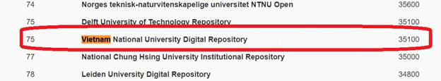 Vượt 19 bậc, Thư viện số tài liệu nội sinh         VNU-LIC vươn lên vị trí 75 bảng xếp hạng thế giới - Ảnh 2.