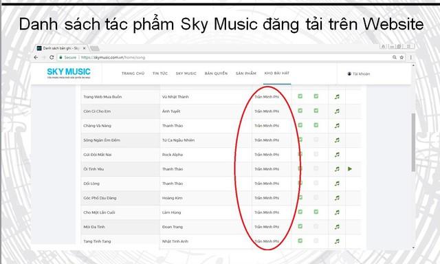 Trung tâm Bảo vệ quyền tác giả âm nhạc Việt Nam sẽ khởi kiện Sky Music vi phạm bản quyền của gần 700 tác giả - Ảnh 2.
