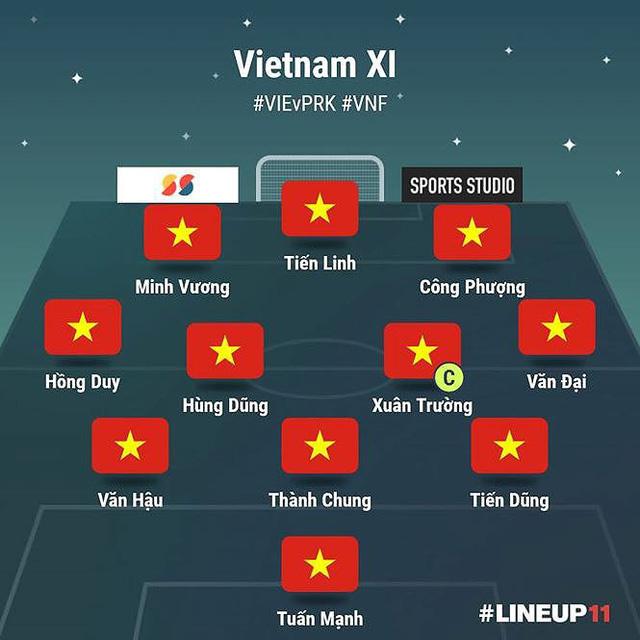 Giao hữu Việt Nam - Triều Tiên: Một đội hình hoàn toàn mới của HLV Park Hang-seo - Ảnh 1.