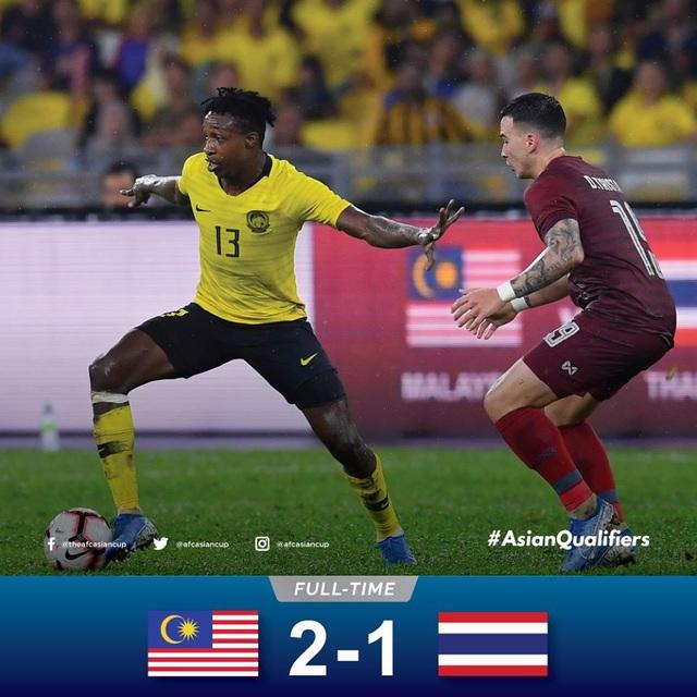 """""""ĐT Thái Lan thất bại trước Malaysia là điều hoàn toàn bình thường"""" - Ảnh 1."""