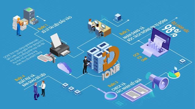 Hệ thống số hóa thông minh D-IONE đạt giải Nhân tài Đất Việt 2019 - Ảnh 3.