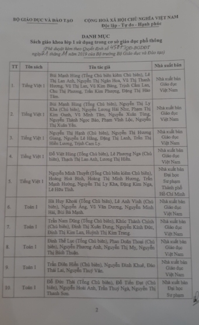 Bộ Giáo dục- Đào tạo công bố danh mục sách giáo khoa lớp 1 mới sau nhiều lần trễ hẹn - Ảnh 1.