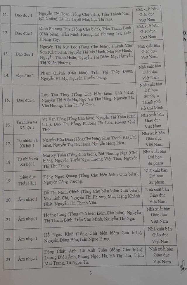 Bộ Giáo dục- Đào tạo công bố danh mục sách giáo khoa lớp 1 mới sau nhiều lần trễ hẹn - Ảnh 2.