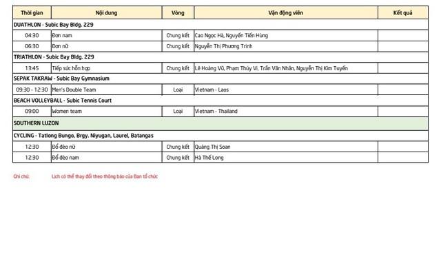 Lịch thi đấu ngày thi đấu thứ 2 SEA Games 30: Tiếp tục tìm vàng ở Wushu, Kurash - Ảnh 4.