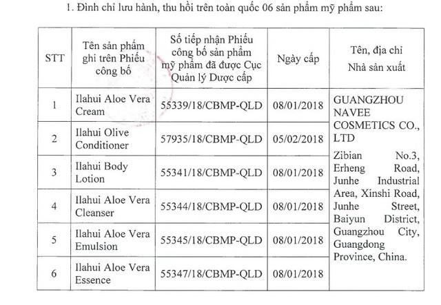 Thu hồi hàng loạt mỹ phẩm của Công ty CP Quốc tế Việt Hồng - Ảnh 1.