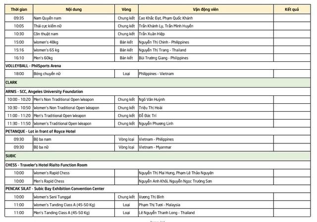 Ngày thi đấu thứ 3 tại SEA Games 30: Chờ tin vui từ Bắn súng, Đấu kiếm, Bóng đá - Ảnh 3.