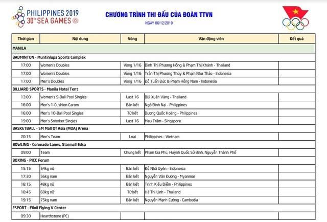 Ngày thi đấu chính thức thứ 6 SEA Games 30: Chờ vàng từ Bơi - Ảnh 1.