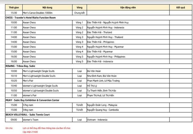 Ngày thi đấu chính thức thứ 6 SEA Games 30: Chờ vàng từ Bơi - Ảnh 6.