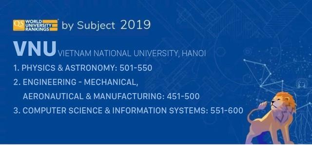 ĐH Quốc gia Hà Nội tuyển sinh sau đại học 77 chuyên ngành theo phương thức đánh giá năng lực - Ảnh 2.