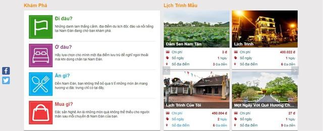 Chính thức khai trương Cổng thông tin du lịch thông minh huyện Nam Đàn, tỉnh Nghệ An - Ảnh 1.