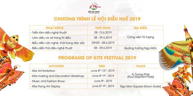 Huế tổ chức Lễ hội Diều 2019 - Ảnh 2.
