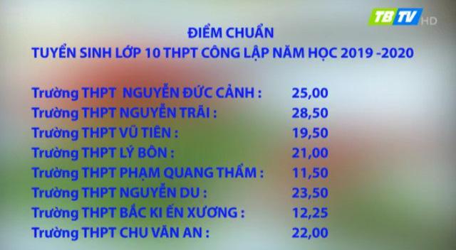 Thái Bình công bố điểm chuẩn chính thức tuyển sinh lớp 10 THPT công lập  - Ảnh 4.