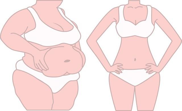 10 dấu hiệu chứng tỏ cơ thể chứa nhiều độc tố - Ảnh 6.