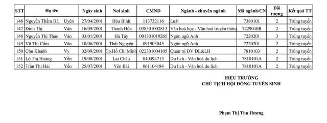 152 thí sinh đầu tiên trúng tuyển vào Đại học Văn hóa Hà Nội năm 2019 - Ảnh 7.