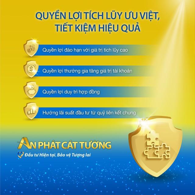 Bảo Việt nhân thọ ra mắt sản phẩm bảo hiệm bảo vệ trước ung thư, đột quỵ và tai nạn - Ảnh 2.
