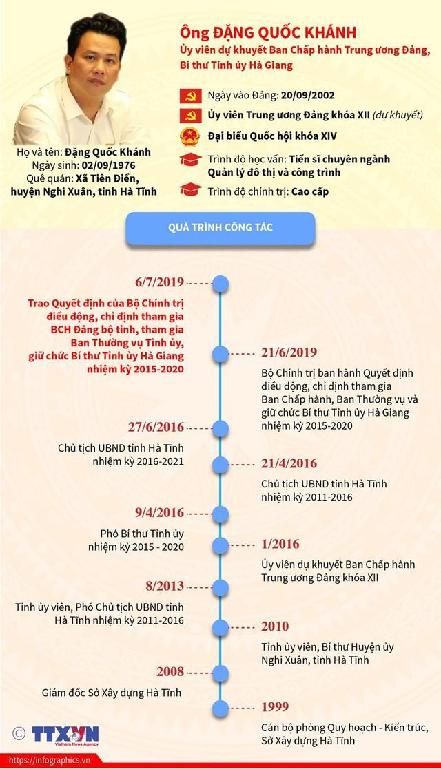 [Infographics] Tân Bí thư Tỉnh ủy Hà Giang Đặng Quốc Khánh - Ảnh 1.