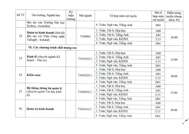 Đại học Huế công bố điểm chuẩn đợt 1: Ngành Y khoa lấy 27.55 điểm - Ảnh 9.