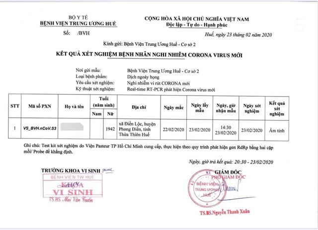 Đã có kết quả xét nghiệm Covid-19 của cụ bà ở Huế quá cảnh tại Hàn Quốc - Ảnh 1.