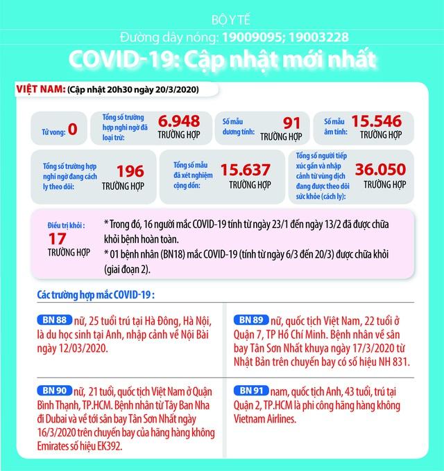 Bộ Y tế huy động lực lượng toàn ngành, cán bộ nghỉ hưu chiến đấu với dịch COVID-19 - Ảnh 1.