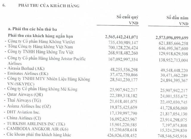 Chủ tịch FLC Trịnh Văn Quyết: Bamboo Airways đã thanh toán toàn bộ công nợ cho hợp đồng năm 2019 đối với ACV  - Ảnh 1.