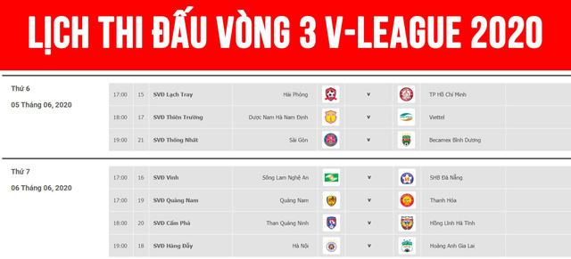 Vòng 3 V-League 2020: Tâm điểm trận đối đầu giữa Hà Nội FC - HAGL - Ảnh 3.