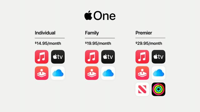 Apple ra mắt hàng loạt sản phẩm mới nhưng không có Iphone 12 - Ảnh 17.
