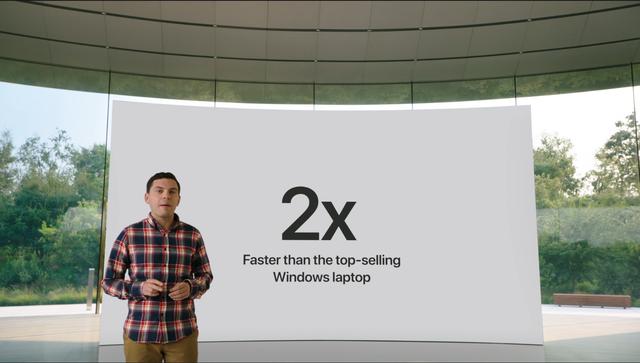 Apple ra mắt hàng loạt sản phẩm mới nhưng không có Iphone 12 - Ảnh 12.