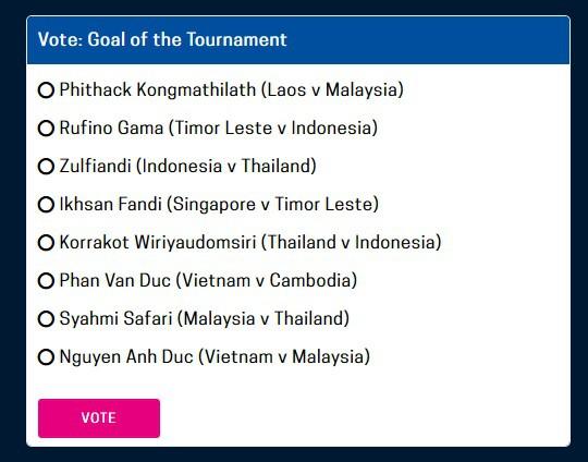 Chung tay bình chọn để song Đức của Việt Nam có bàn thắng đẹp nhất AFF Suzuki Cup 2018 - Ảnh 1.