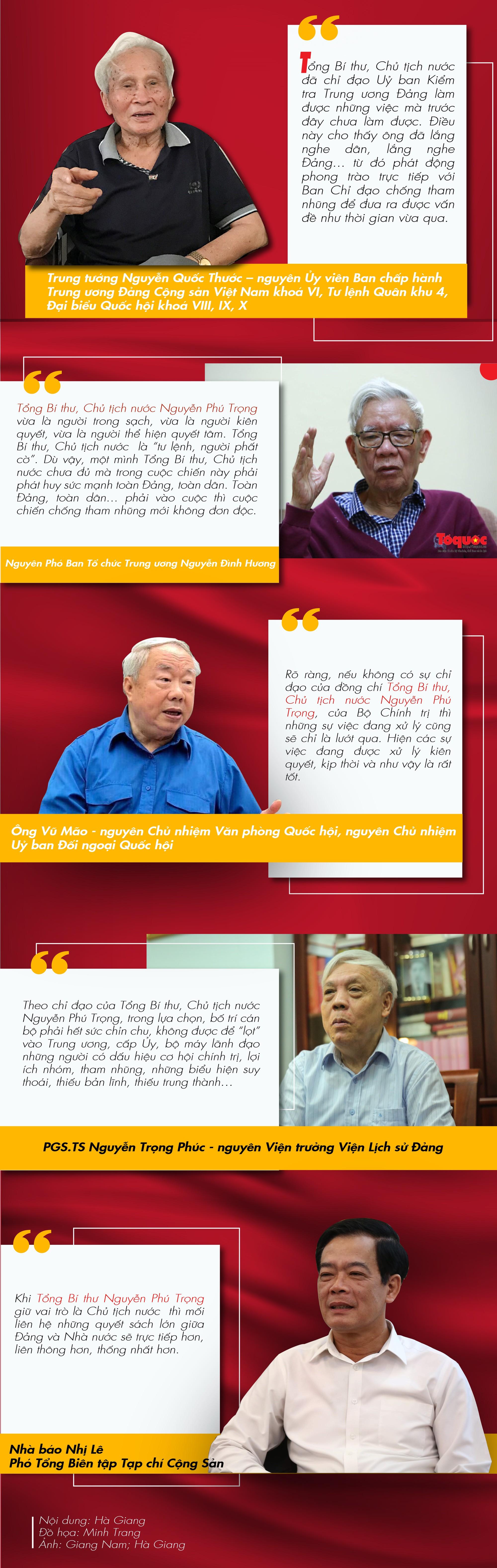 Những phát ngôn ấn tượng về Tổng Bí thư, Chủ tịch nước Nguyễn Phú Trọng - Ảnh 1.