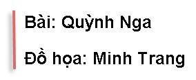 [eMagazine] Kỳ tích giáo dục Việt Nam có lặp lại trong năm mới? - Ảnh 7.