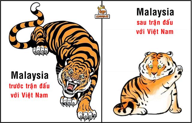 Chiến thắng của ĐT Việt Nam và cầu thủ Malaysia bỗng trở thành ảnh chế siêu hot trên mạng xã hội - Ảnh 4.