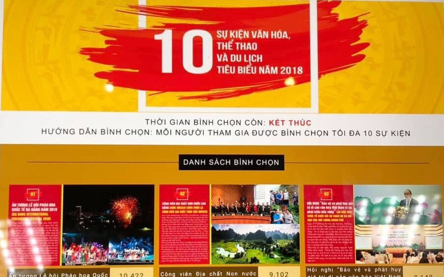Bình chọn 10 sự kiện văn hóa, thể thao và du lịch tiêu biểu năm 2019