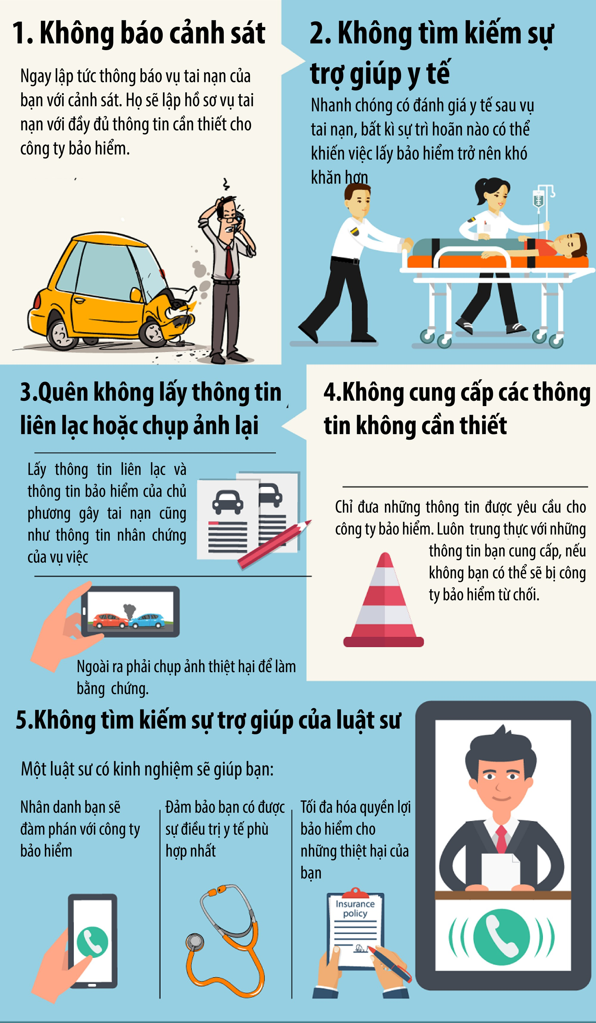 5 sai lầm khiến bạn không thể thanh toán được bảo hiểm ô tô - Ảnh 1.