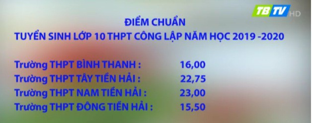 Thái Bình công bố điểm chuẩn chính thức tuyển sinh lớp 10 THPT công lập  - Ảnh 5.