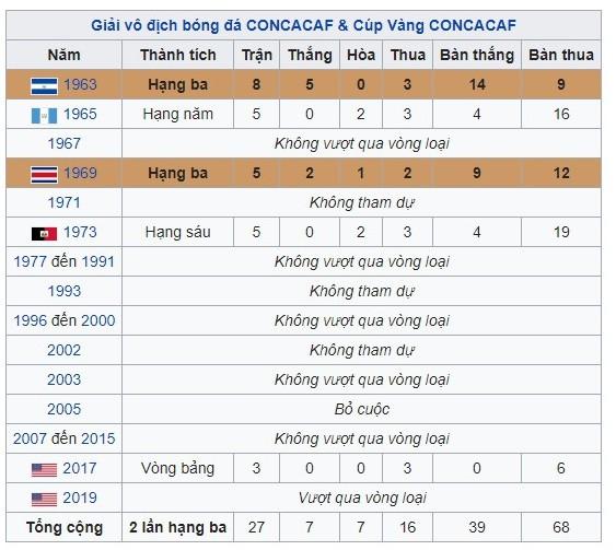 Trực tiếp: ĐT Việt Nam vs ĐT Curcao: Đấu súng gay cấn, Curacao giành ngôi vương Kings Cup 2019 - Ảnh 8.