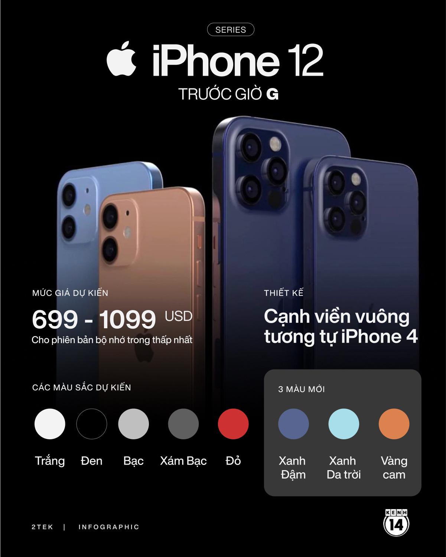 Chân dung iPhone 12 sẽ ra mắt trong sự kiện Hi, Speed đêm nay - Ảnh 1.