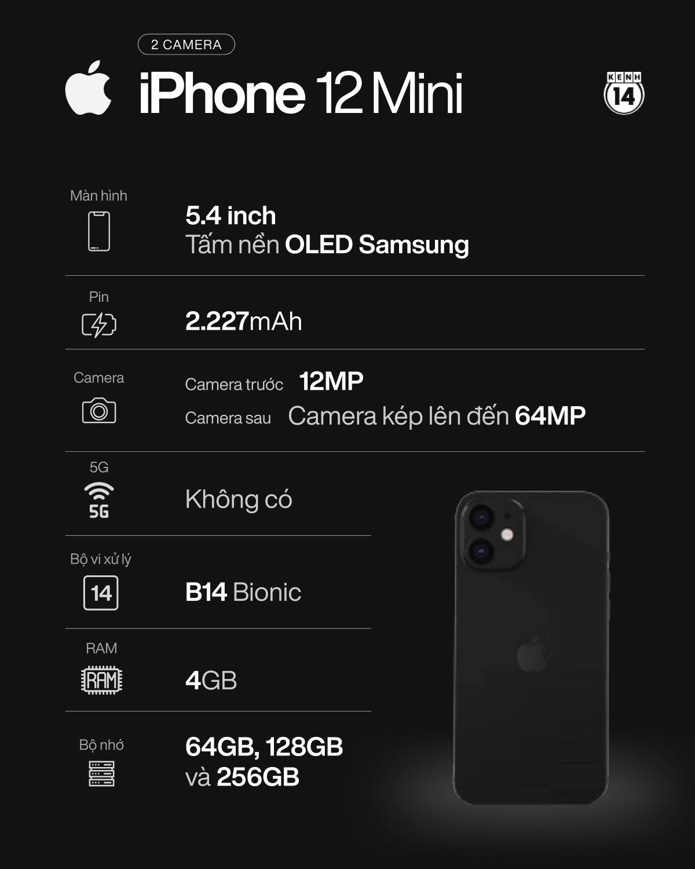 Chân dung iPhone 12 sẽ ra mắt trong sự kiện Hi, Speed đêm nay - Ảnh 2.