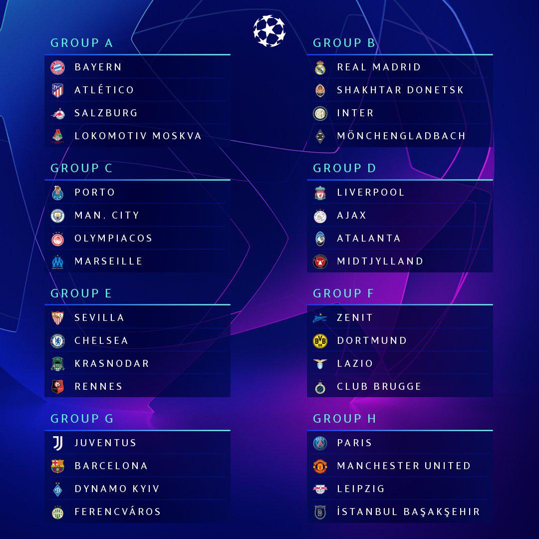 Bốc thăm Champions League 2020/2021: Ronaldo đối đầu Messi ở vòng bảng - Ảnh 1.