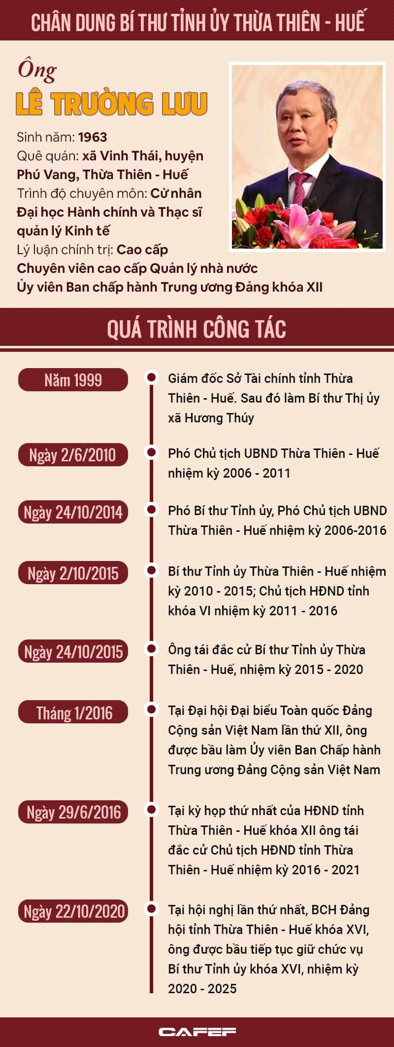 Infographic: Chân dung Bí thư Tỉnh ủy Thừa Thiên Huế Lê Trường Lưu - Ảnh 1.