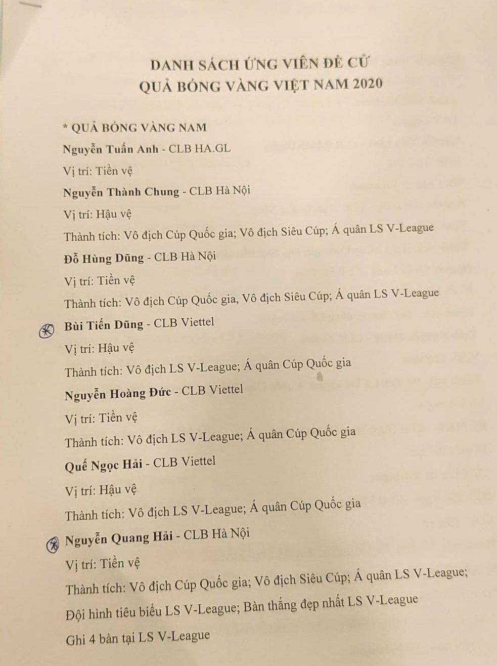 """Danh sách đề cử Quả bóng vàng Việt Nam 2020: Tuấn Anh """"tay trắng"""" lạc lõng giữa dàn cầu thủ đầy ắp danh hiệu - Ảnh 2."""