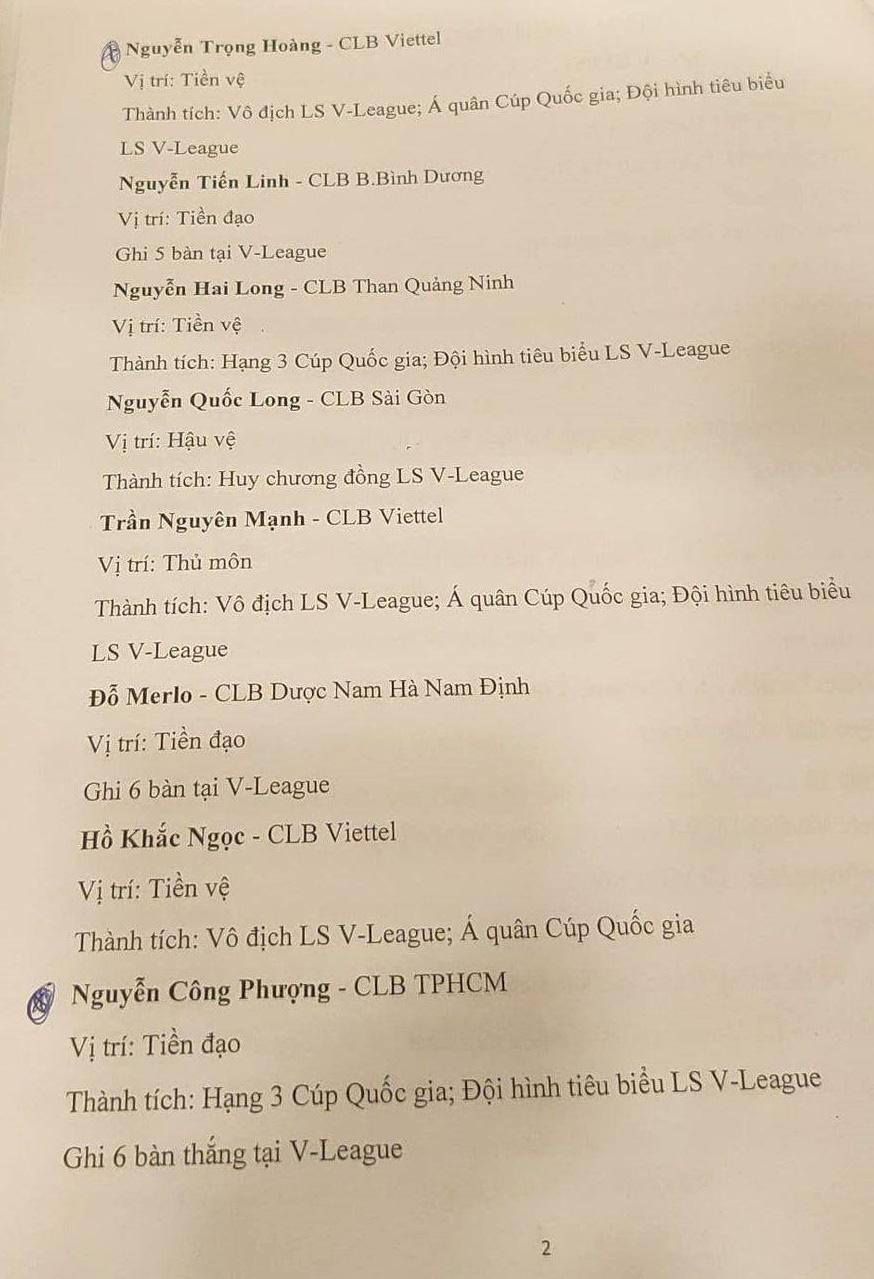 """Danh sách đề cử Quả bóng vàng Việt Nam 2020: Tuấn Anh """"tay trắng"""" lạc lõng giữa dàn cầu thủ đầy ắp danh hiệu - Ảnh 3."""