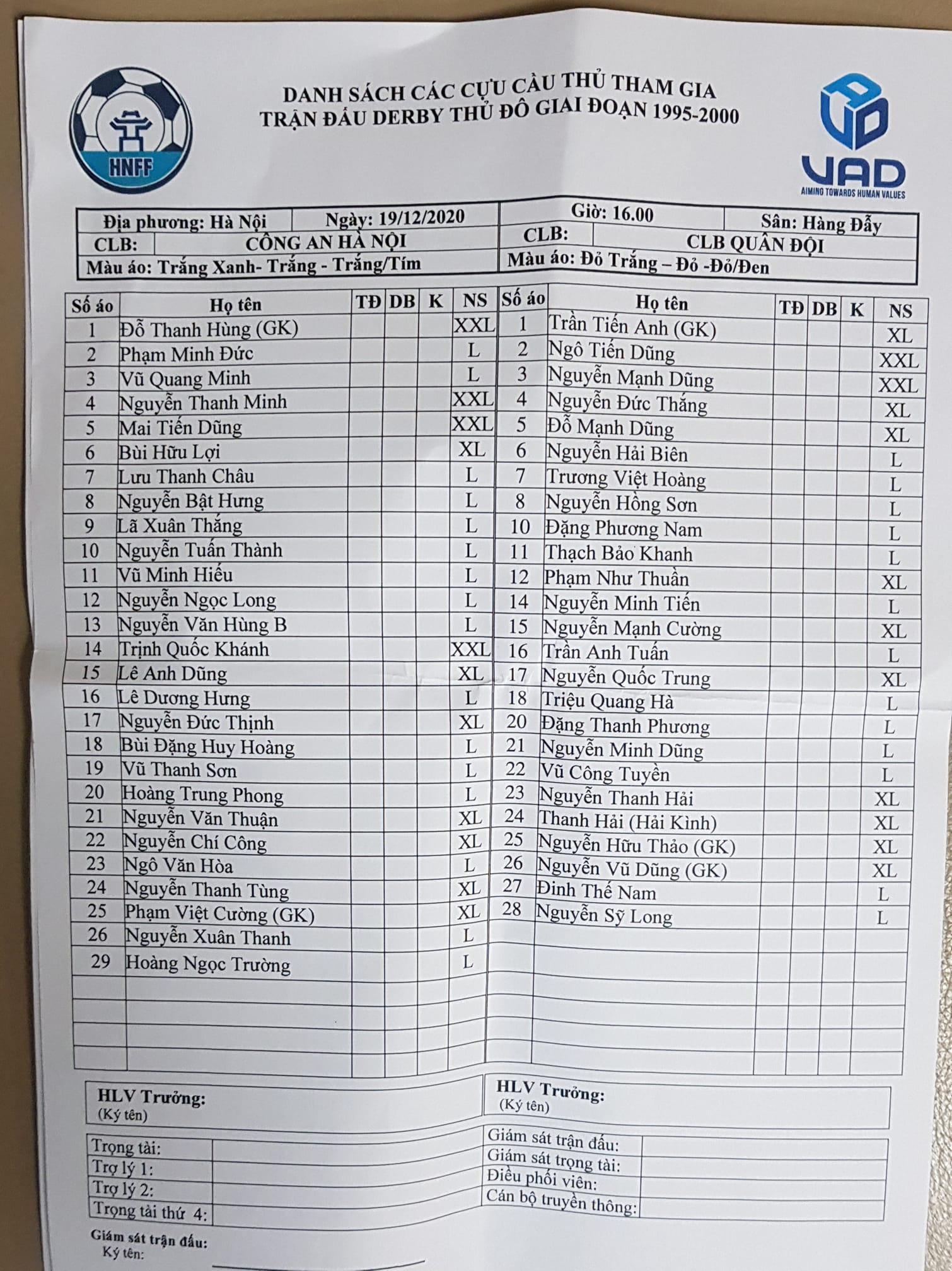 3 HLV V.League tham dự trận đấu huyền thoại của bóng đá Việt Nam - Ảnh 2.