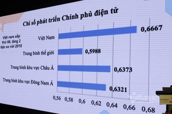 Internet - công cụ hiện thực hóa khát vọng chuyển đổi số Việt Nam - Ảnh 3.