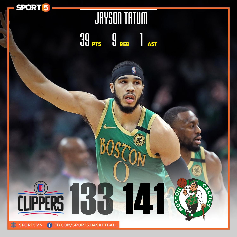 Kéo nhau vào tận 2 hiệp phụ, Boston Celtics giành chiến thắng nghẹt thở trước Los Angeles Clippers - Ảnh 1.