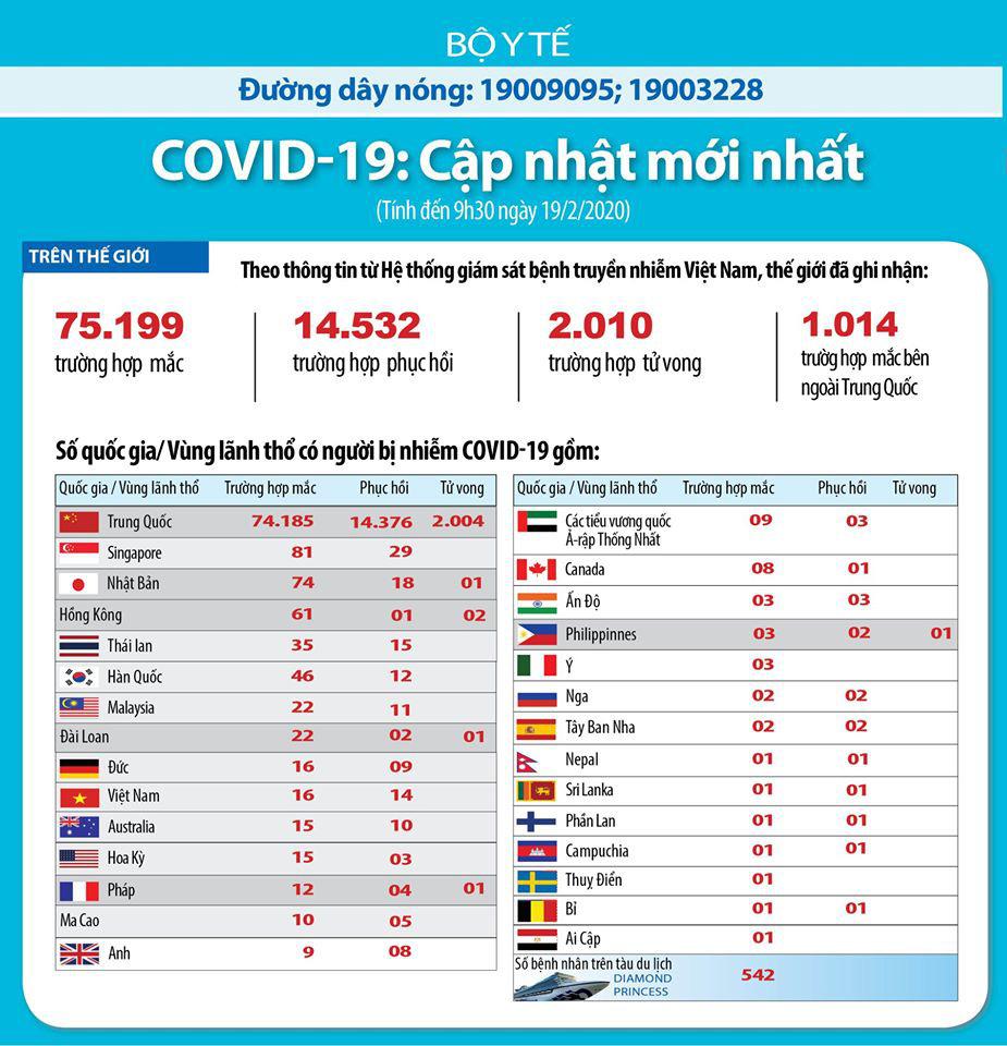 Công Phượng và đồng đội hành quân đến nơi có số ca mắc Covid-19 top đầu thế giới - Ảnh 1.