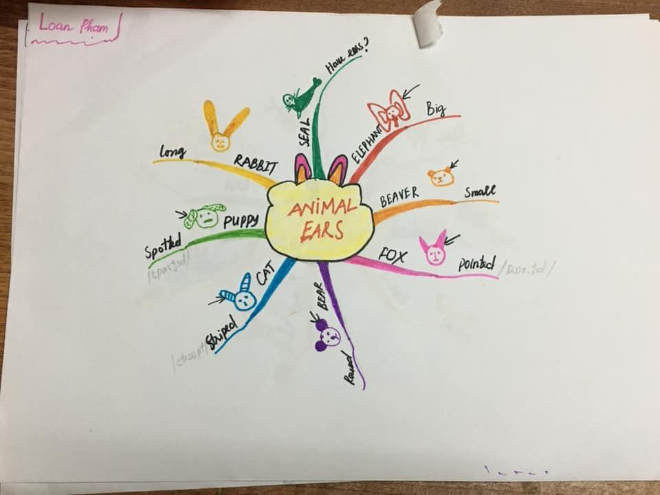 Bức xúc trước sách Tiếng Anh dạy học vẹt, minh họa bằng hình ảnh trẻ hút thuốc lào, con thản nhiên xúc phạm mẹ - Ảnh 11.