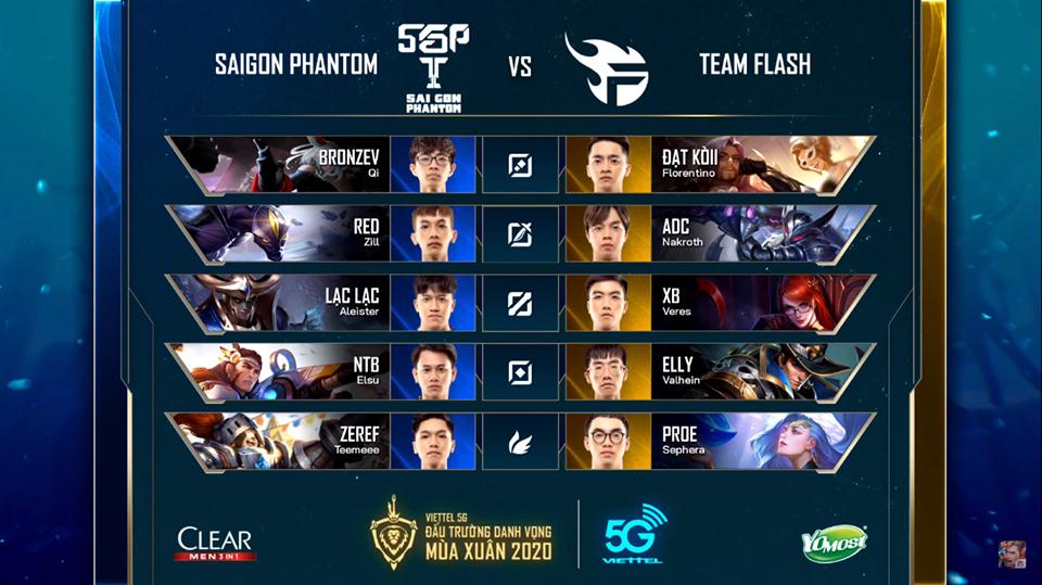 Team Flash dễ dàng đánh bại Saigon Phantom với tỉ số 3-1 trong ngày mở màn ĐTDV mùa Xuân 2020 - Ảnh 3.