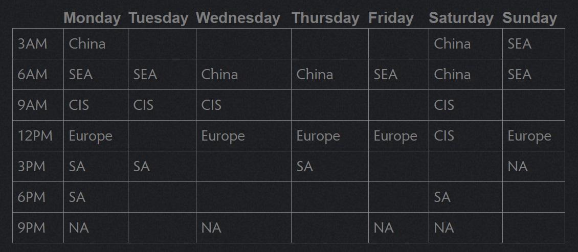 Dota 2: Valve thay đổi hoàn toàn hệ thống giải đấu sau The International 10, đọc ngay để không bị bỡ ngỡ - Ảnh 6.